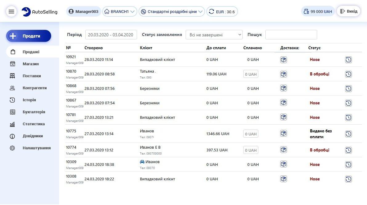 Автоматизація торгівлі в інтернет AutoSelling